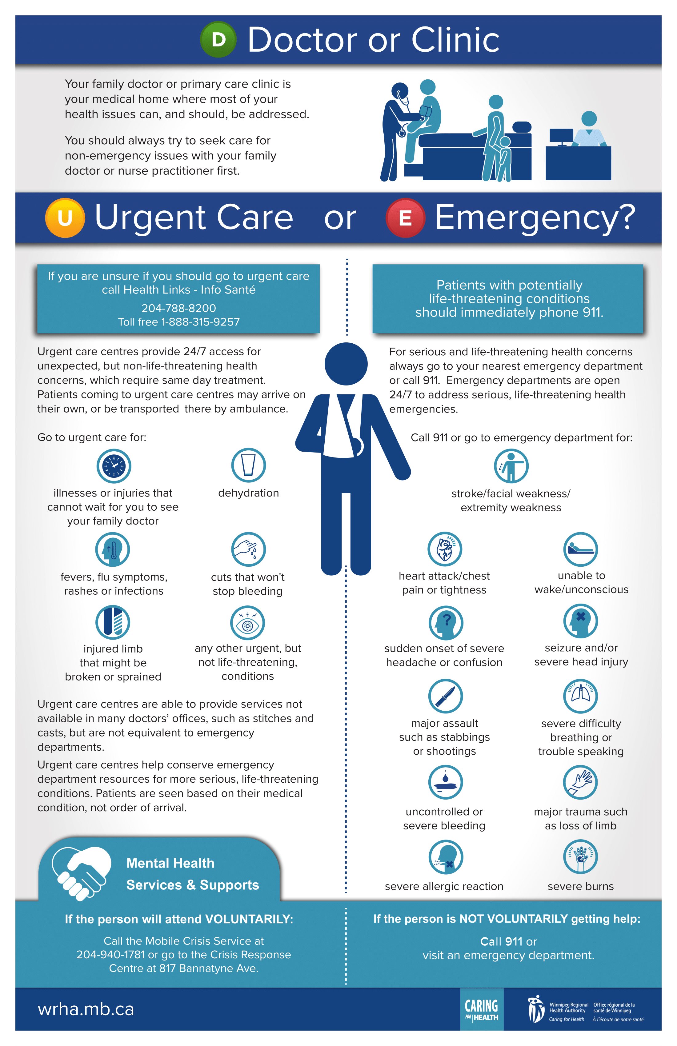 Urgent Care or Emergency -1